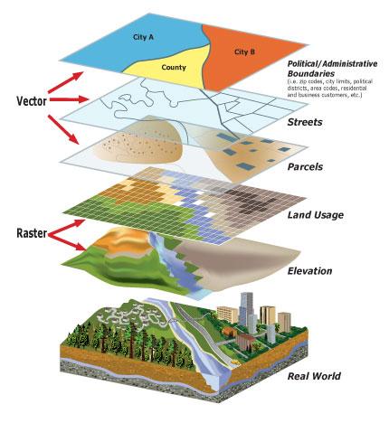 Газрын мэдээллийн систем гэж юу вэ?